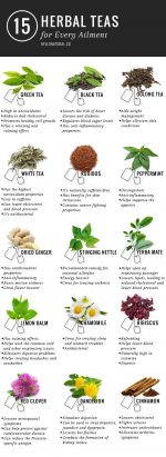 The Shocking Health Benefits of Tea!