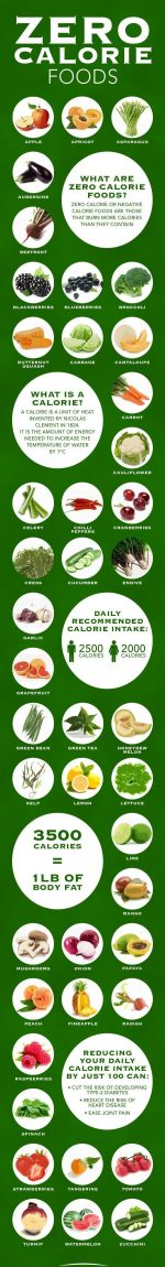 There Are Tons Of Delicious Zero Calorie Foods!