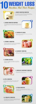 10 Smoothie Recipes For Weightloss!
