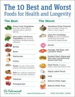 The 10 Best And Worst Foods For Longevity