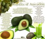 Why Are Avocados Good For You?