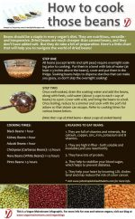 Bean Cooking Cheat Sheet