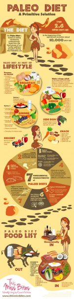 Start Your First Paleo Diet Plan!