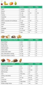 Low Calorie Food That Helps You Stay Full!
