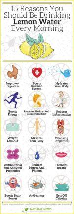 15 Health Benefits Of Lemon Water