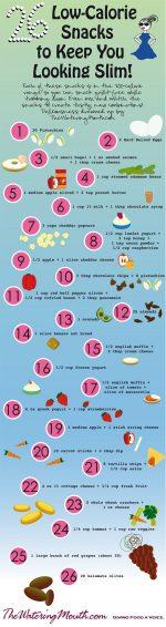 26 Snacks Ideas To Keep You Slim!