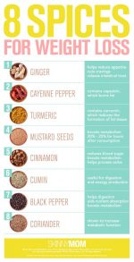 8 Spices For Weight Loss