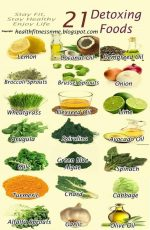 No Need For A Detox Diet