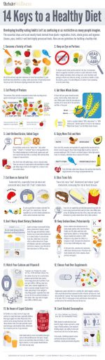 14 Top Tips For Healthy Eating!