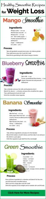 Healthy Smoothie Recipes for Weight Loss!
