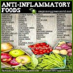 Healthy Anti Inflammatory Foods