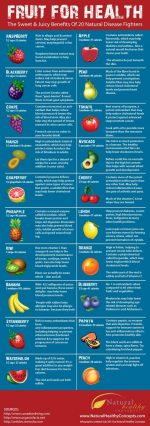 You Know Fruits Are Good For You, But Why? How?