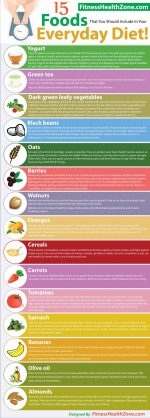 15 Foods To Add Quick!
