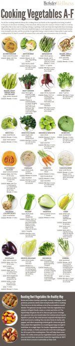 Cook Vegetables Healthy!