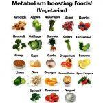 23 Metabolism Boosting Foods!