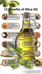 12 Benefits Of Olive Oil!