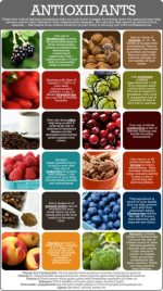 12 Free Radical Fighting Antioxidant Foods!