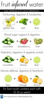 Detoxifying Infused Water Recipes