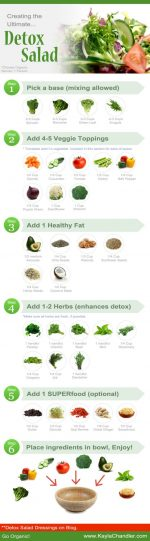 Creating The Ultimate Detox Salad!