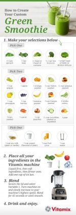 Can You Ever Have Enough Smoothie Recipe Ideas?
