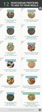 The Secret To Vegetarian Protein!