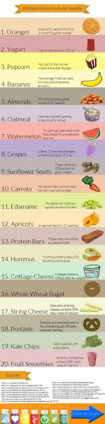 Snacks That I Need To Incorporate Into My Daily Diet