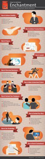 Guy Kawasaki's Secrets to Influencing Anyone Infographic
