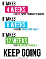 It Takes 4 Weeks For You To See Your Body Changing