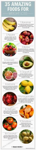 10 Amazing Foods For Weight Loss